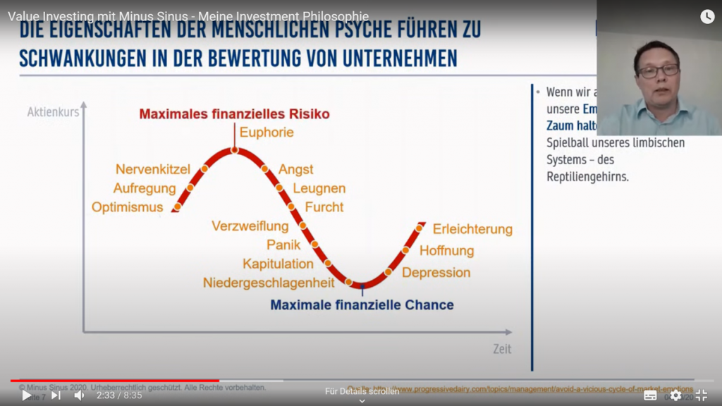 Youtube Video: Minus Sinus Investmentphilosophie